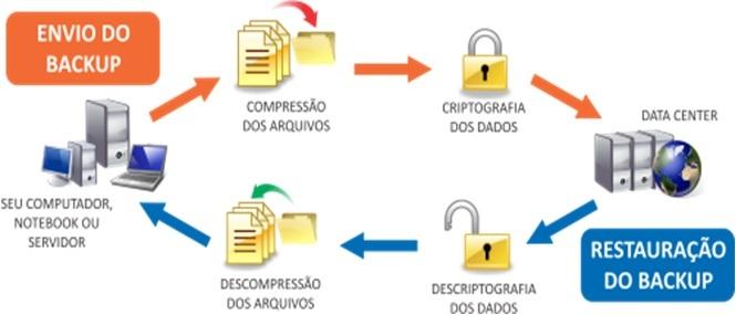 Backup-Diagrama2