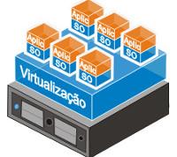 virtualizacao(200)